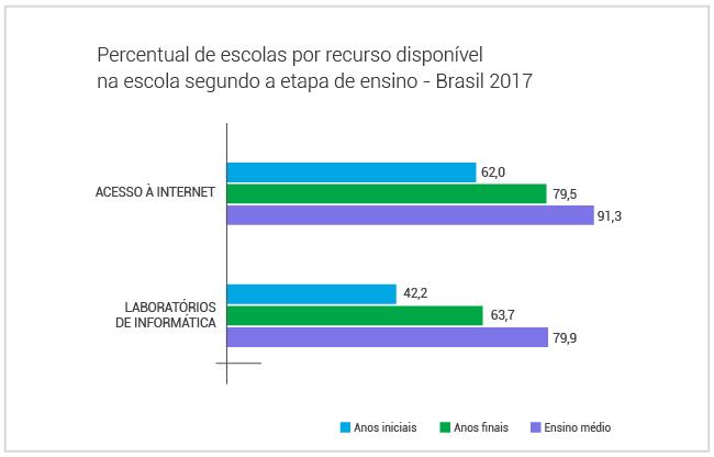 censo_escolar_2017-01