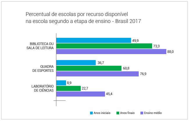 censo_escolar_2017-02