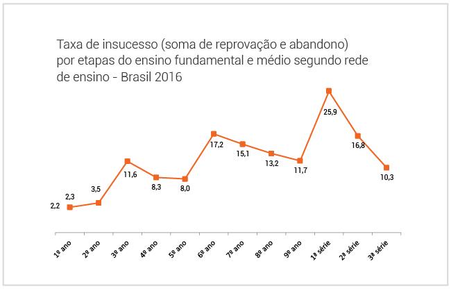 censo_escolar_2017-03