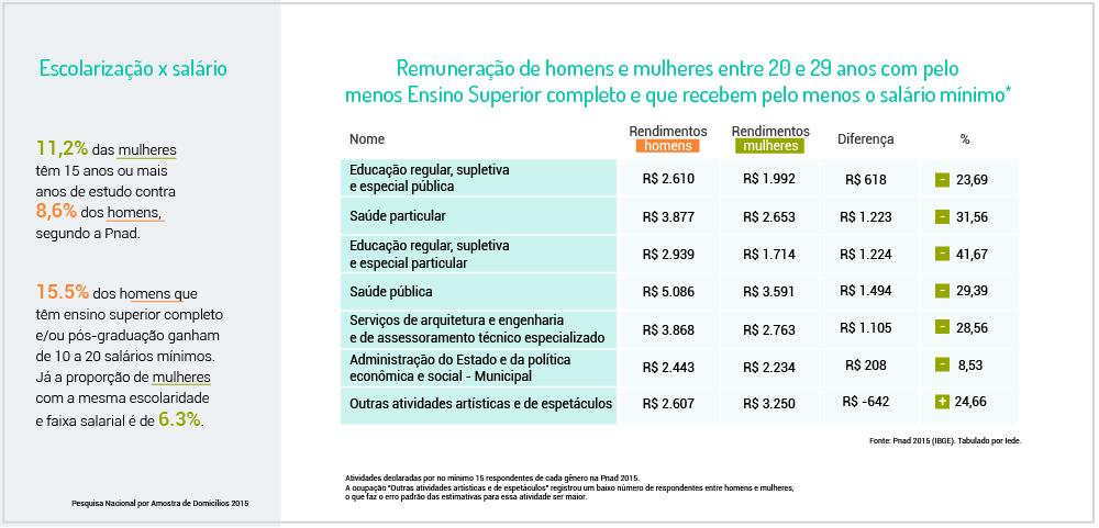 desigualdade_genero-05