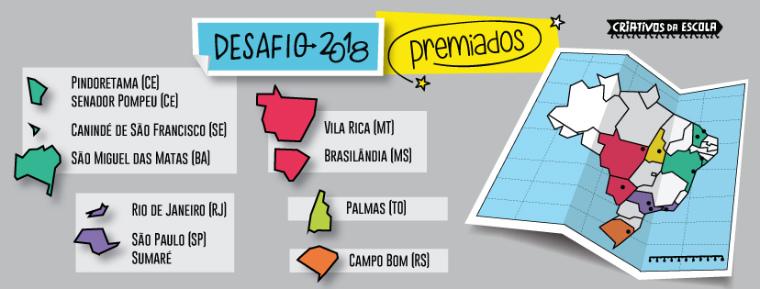 Mapa com projetos vencedores do Desafio Criativos da Escola 2018: Campo Bom (RS), Palmas (TO), Brasilândia (MS), Senador Pompeu (CE), São Paulo (SP), Canindé de São Francisco (SE), Rio de Janeiro (RJ), Vila Rica (MT), Pindoretama (CE), Sumaré (SP) e São Miguel das Matas (BA)