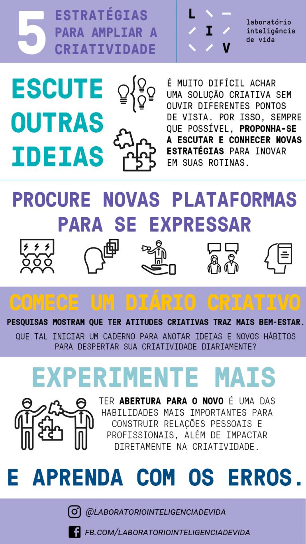 Infográfico sobre criatividade