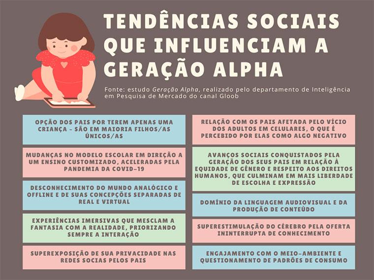 Tendências que influenciam a geração alpha