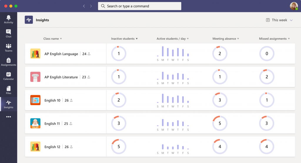 Dados do Insights dentro do Microsoft Teams